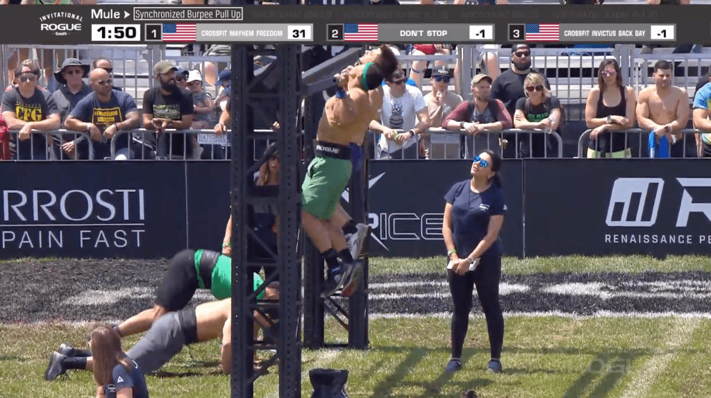 CrossFit Mayhem Freedom and Team Don't Stop from Misfit Athletics lead headed into the synchronized burpee pull-ups.